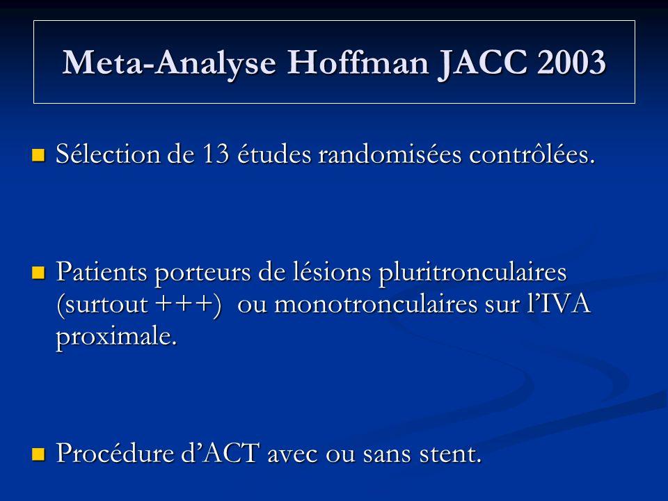 Meta-Analyse Hoffman JACC 2003 Sélection de 13 études randomisées contrôlées. Sélection de 13 études randomisées contrôlées. Patients porteurs de lési