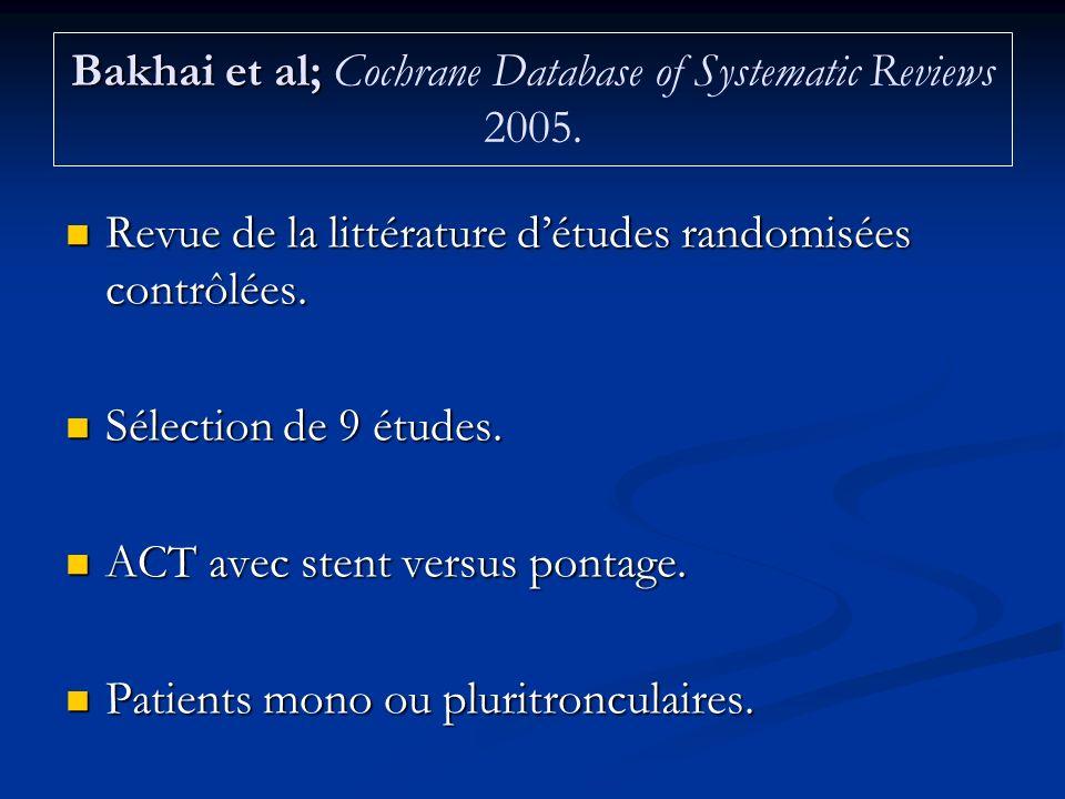 Bakhai et al; Bakhai et al; Cochrane Database of Systematic Reviews 2005. Revue de la littérature détudes randomisées contrôlées. Revue de la littérat
