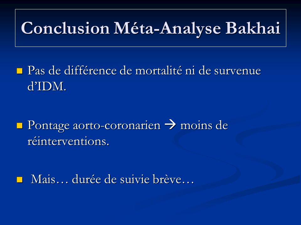 Conclusion Méta-Analyse Bakhai Pas de différence de mortalité ni de survenue dIDM. Pas de différence de mortalité ni de survenue dIDM. Pontage aorto-c