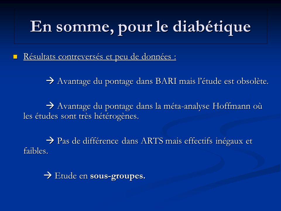 En somme, pour le diabétique Résultats contreversés et peu de données : Résultats contreversés et peu de données : Avantage du pontage dans BARI mais