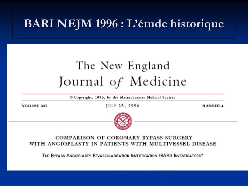 AWESOME JACC 2001 Patient « à risque » : 1) faible FEVG, 2) ATCD de chirurgie cardiaque, 3) âge > 70 ans, 4) BCPIA, 5) IDM dans les 7 jours.