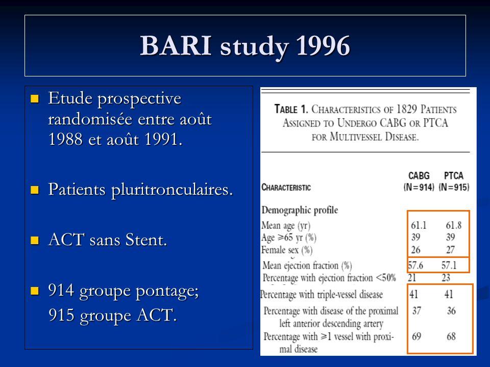 BARI study 1996 Etude prospective randomisée entre août 1988 et août 1991. Etude prospective randomisée entre août 1988 et août 1991. Patients pluritr