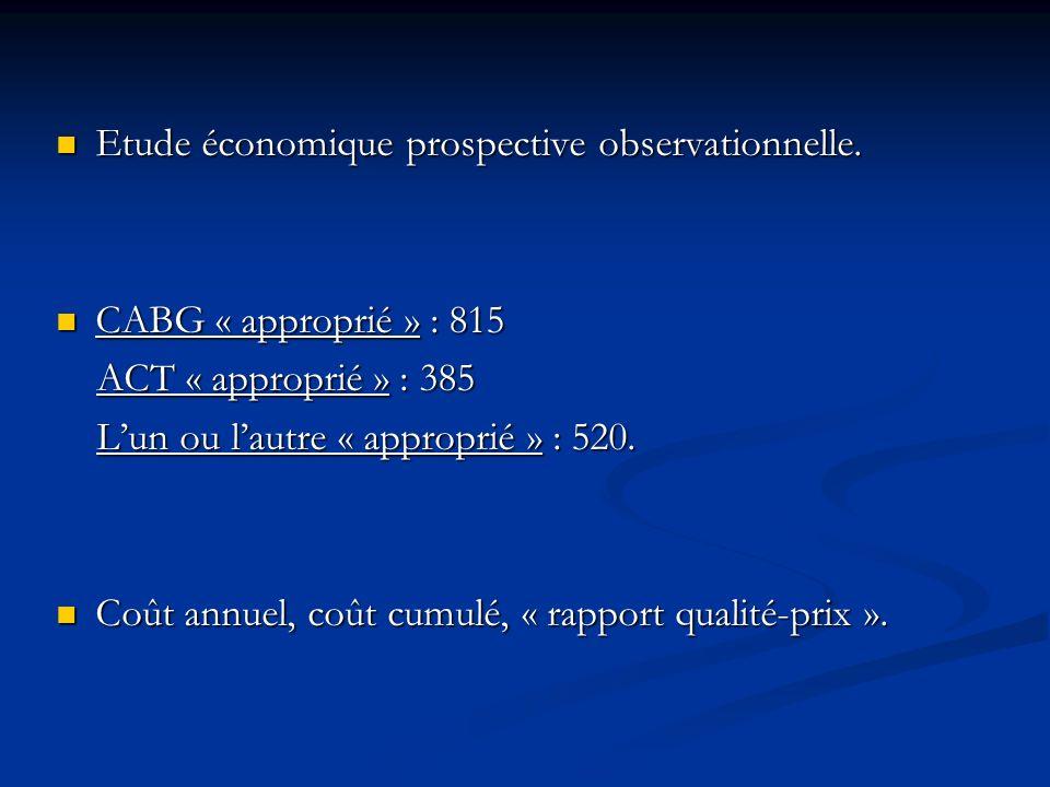 Etude économique prospective observationnelle. Etude économique prospective observationnelle. CABG « approprié » : 815 CABG « approprié » : 815 ACT «