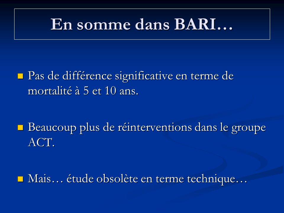 En somme dans BARI… Pas de différence significative en terme de mortalité à 5 et 10 ans. Pas de différence significative en terme de mortalité à 5 et