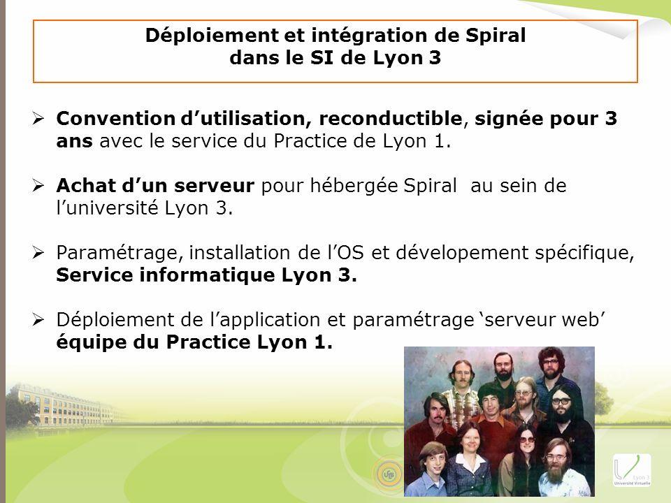 Déploiement et intégration de Spiral dans le SI de Lyon 3 Convention dutilisation, reconductible, signée pour 3 ans avec le service du Practice de Lyo