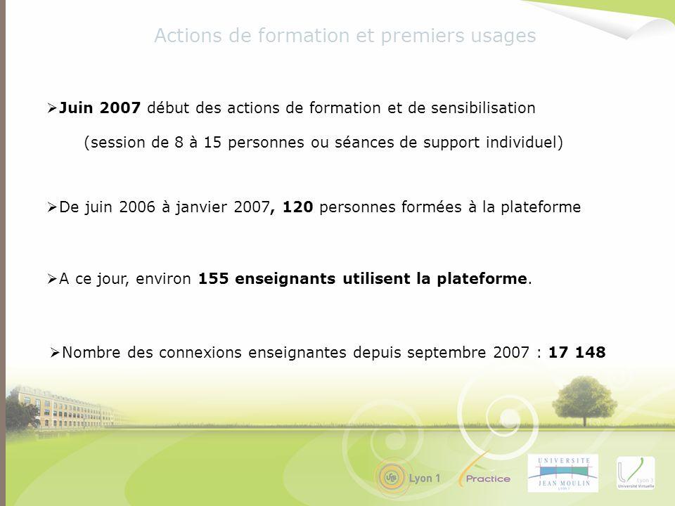 Juin 2007 début des actions de formation et de sensibilisation De juin 2006 à janvier 2007, 120 personnes formées à la plateforme (session de 8 à 15 p