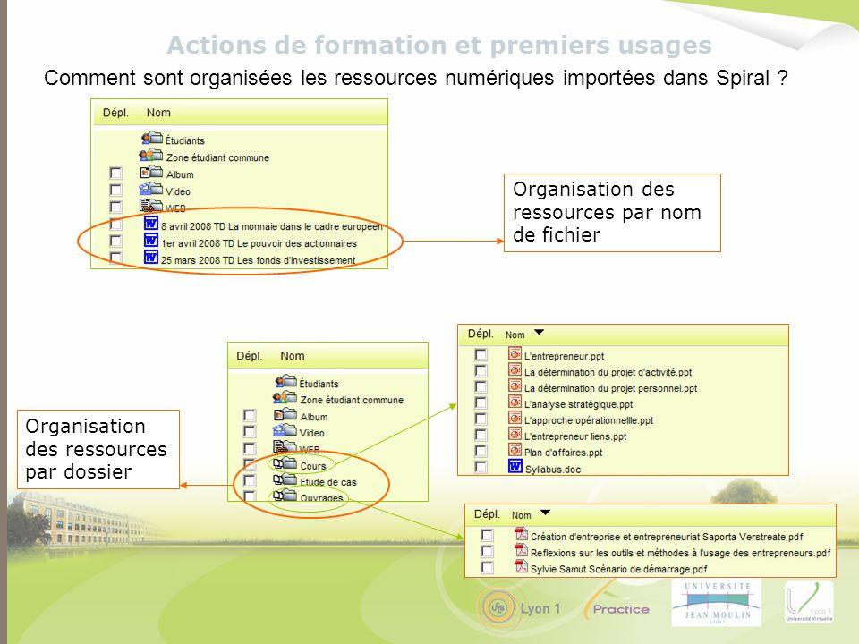 Actions de formation et premiers usages Organisation des ressources par nom de fichier Organisation des ressources par dossier Comment sont organisées