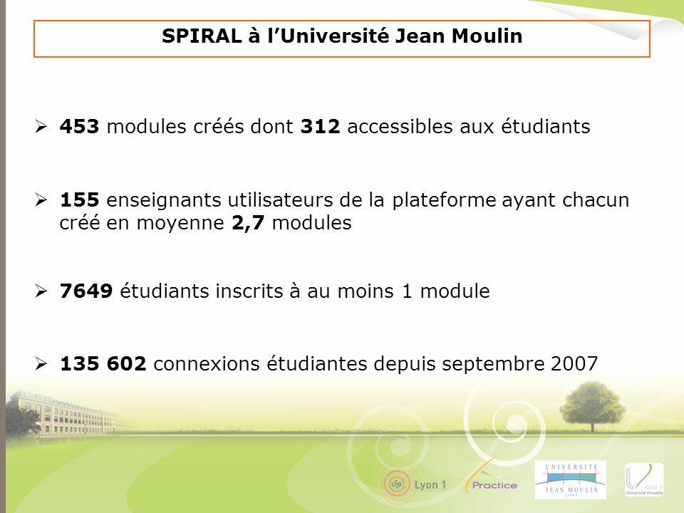 SPIRAL à lUniversité Jean Moulin 453 modules créés dont 312 accessibles aux étudiants 155 enseignants utilisateurs de la plateforme ayant chacun créé