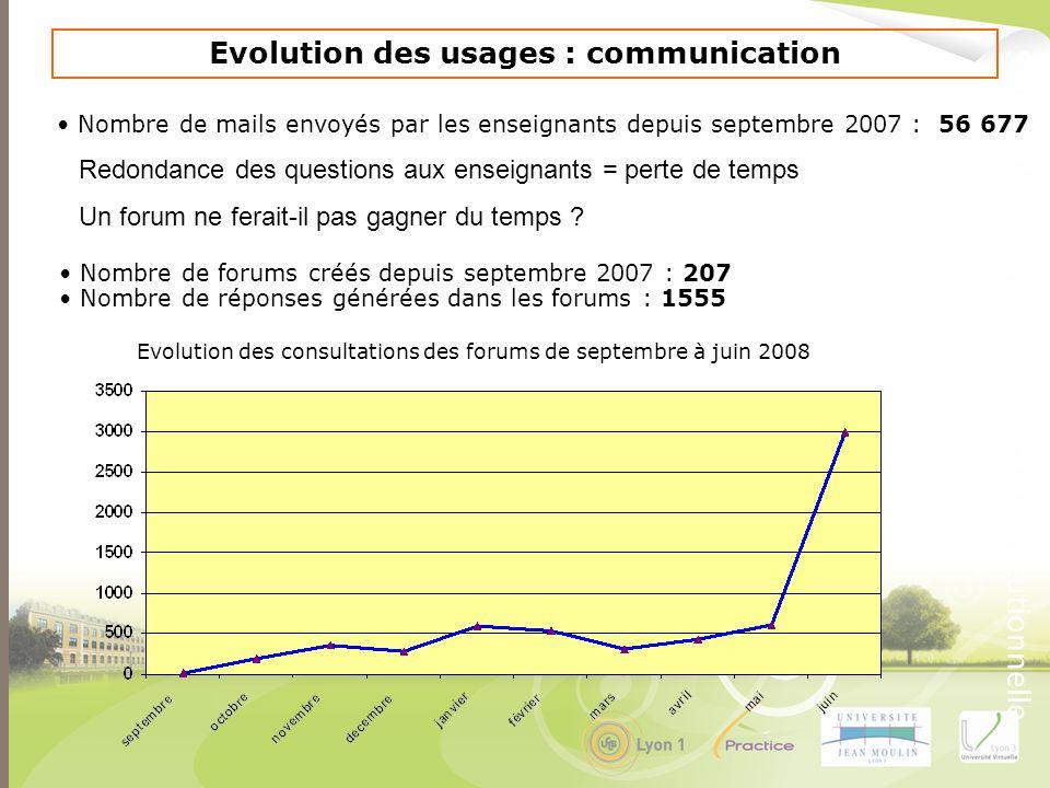Spiral, plateforme pédagogique institutionnelle Nombre de mails envoyés par les enseignants depuis septembre 2007 : 56 677 Evolution des consultations
