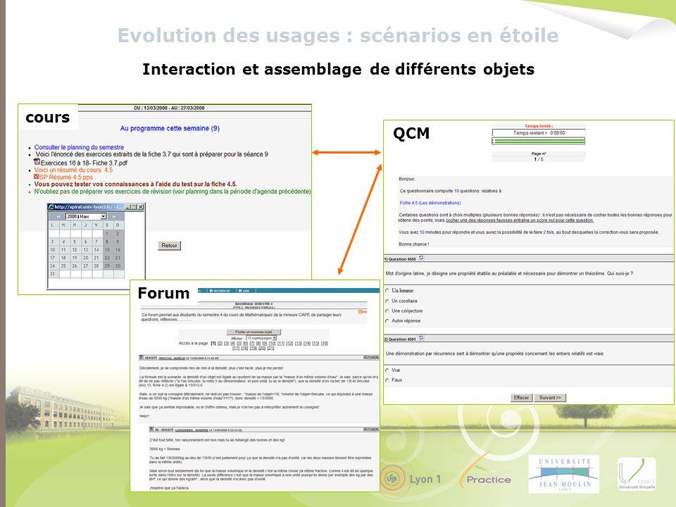 Interaction et assemblage de différents objets cours QCM Forum