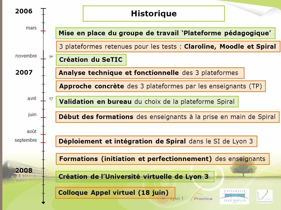 Mise en place du groupe de travail Plateforme pédagogique Création du SeTIC Validation en bureau du choix de la plateforme Spiral 3 plateformes retenu