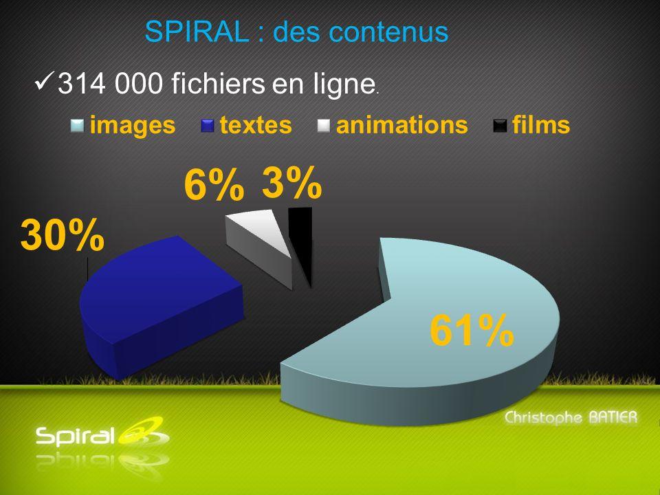 SPIRAL : des contenus 314 000 fichiers en ligne.