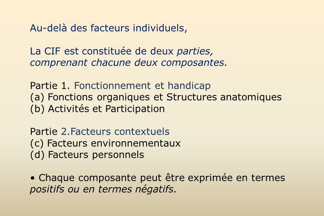 Au-delà des facteurs individuels, La CIF est constituée de deux parties, comprenant chacune deux composantes. Partie 1. Fonctionnement et handicap (a)