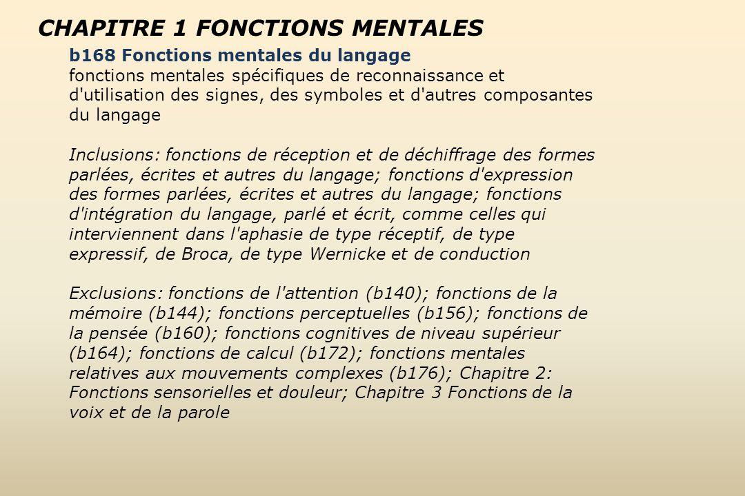 b168 Fonctions mentales du langage fonctions mentales spécifiques de reconnaissance et d'utilisation des signes, des symboles et d'autres composantes