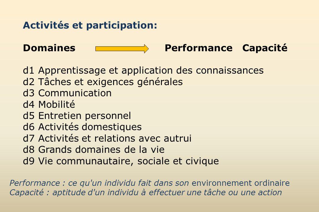 Activités et participation: DomainesPerformance Capacité d1 Apprentissage et application des connaissances d2 Tâches et exigences générales d3 Communi