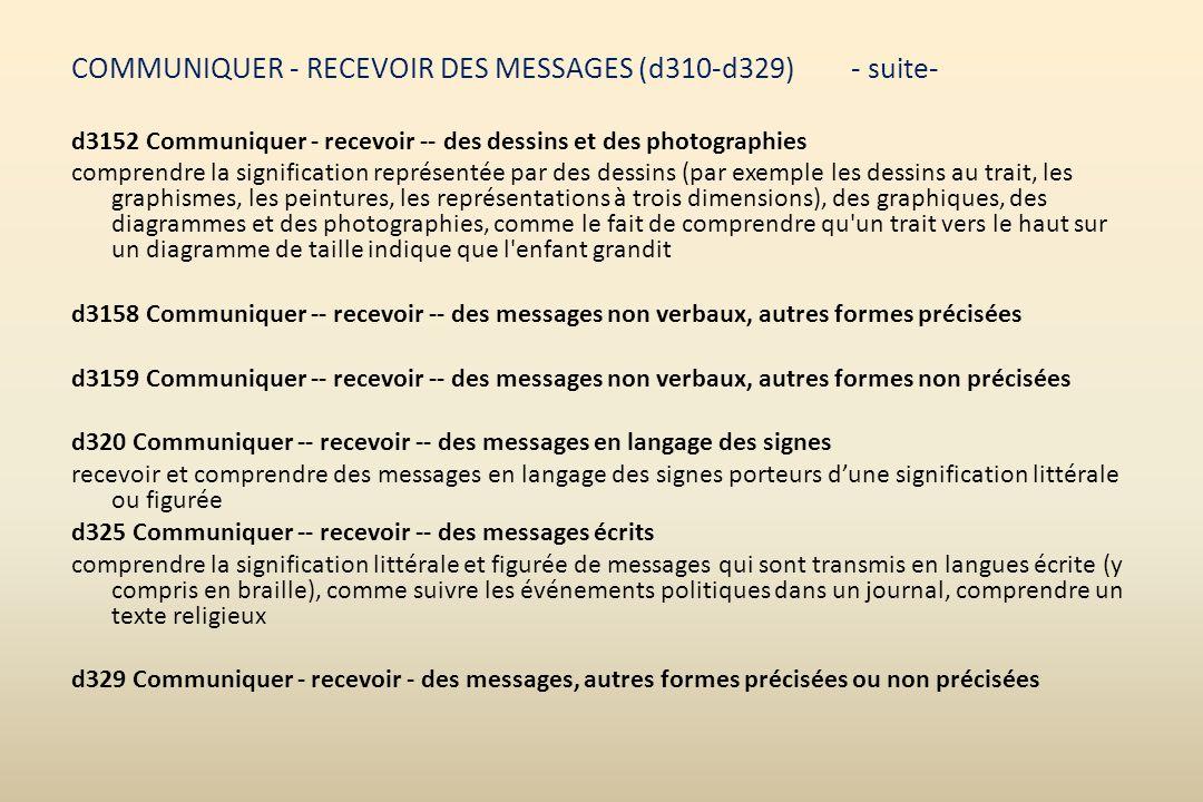 COMMUNIQUER - RECEVOIR DES MESSAGES (d310-d329) - suite- d3152 Communiquer - recevoir -- des dessins et des photographies comprendre la signification