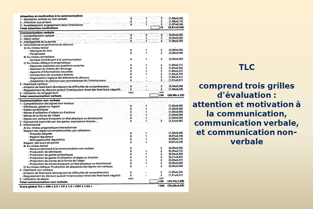 TLC comprend trois grilles d'évaluation : attention et motivation à la communication, communication verbale, et communication non- verbale