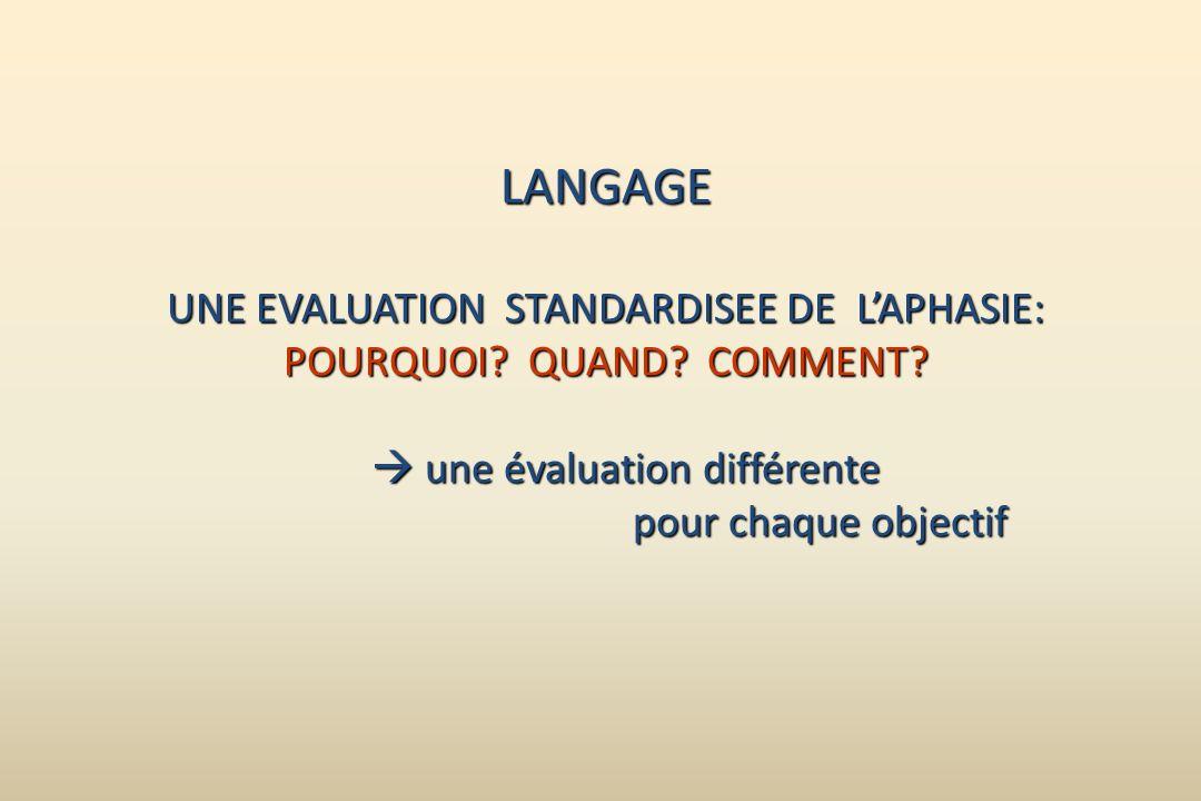 LANGAGE UNE EVALUATION STANDARDISEE DE LAPHASIE: POURQUOI? QUAND? COMMENT? une évaluation différente une évaluation différente pour chaque objectif