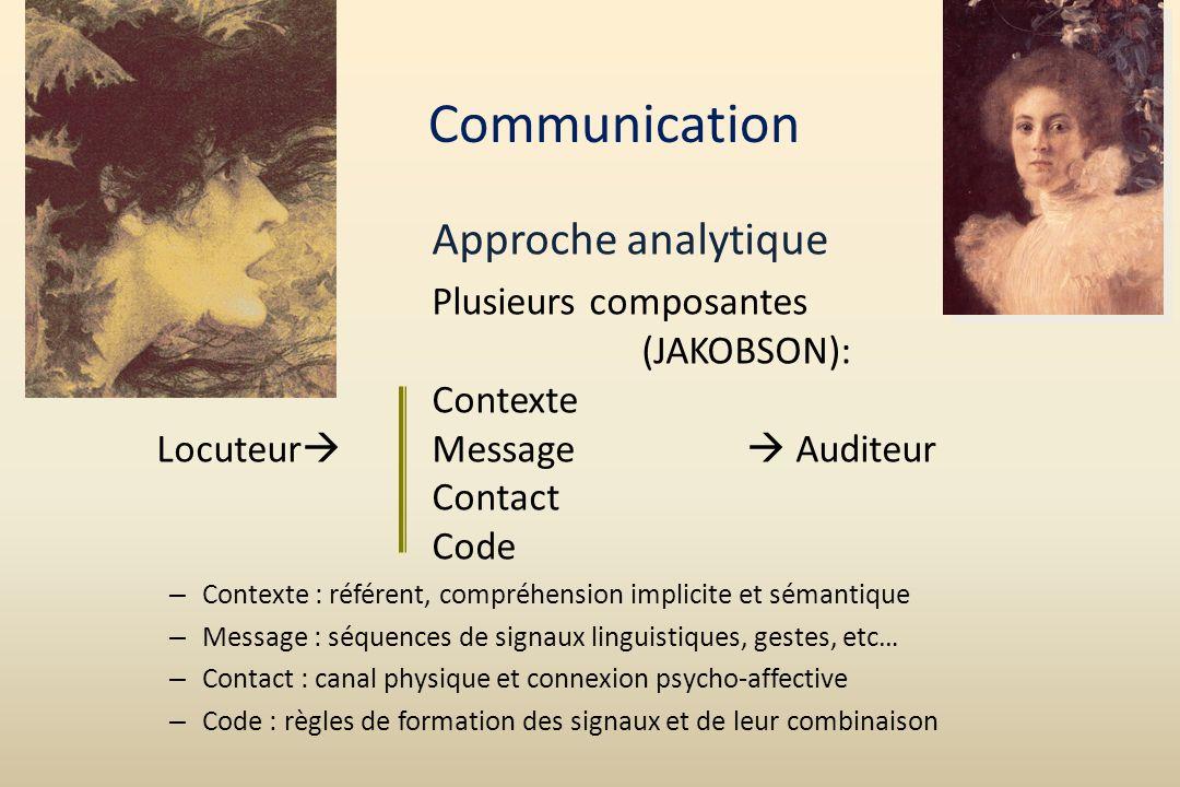Communication Approche analytique Plusieurs composantes (JAKOBSON): Contexte Locuteur Message Auditeur Contact Code – Contexte : référent, compréhensi