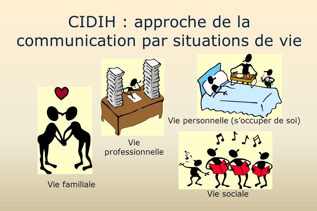 CIDIH : approche de la communication par situations de vie Vie sociale Vie familiale Vie professionnelle Vie personnelle (soccuper de soi)