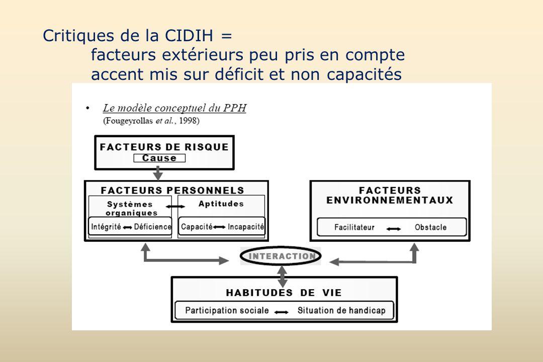 Critiques de la CIDIH = facteurs extérieurs peu pris en compte accent mis sur déficit et non capacités