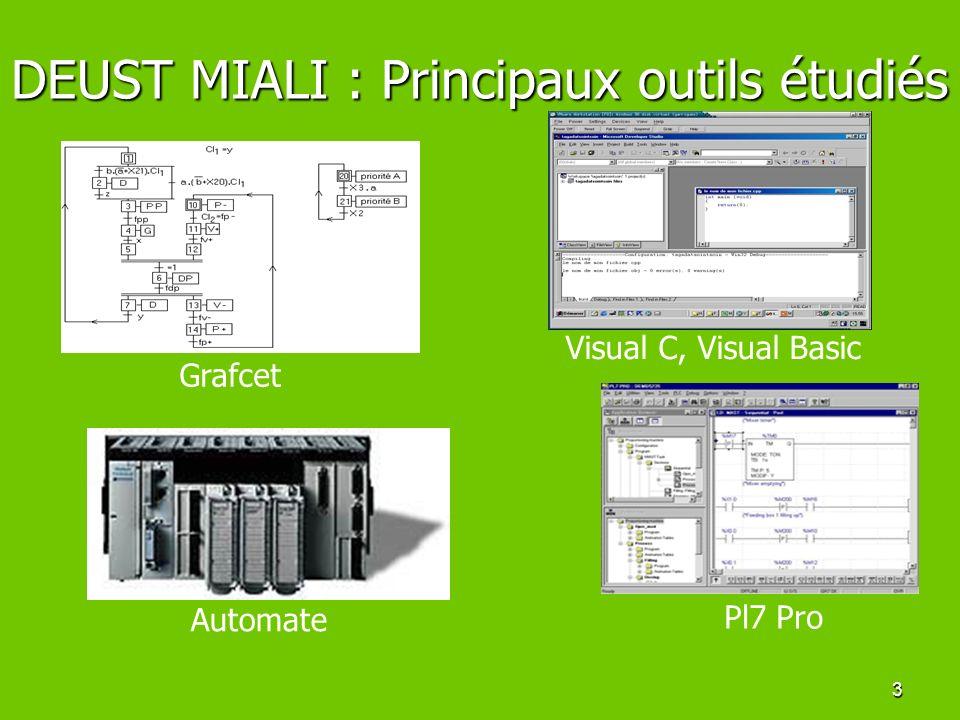 3 DEUST MIALI : Principaux outils étudiés Grafcet Automate Pl7 Pro Visual C, Visual Basic