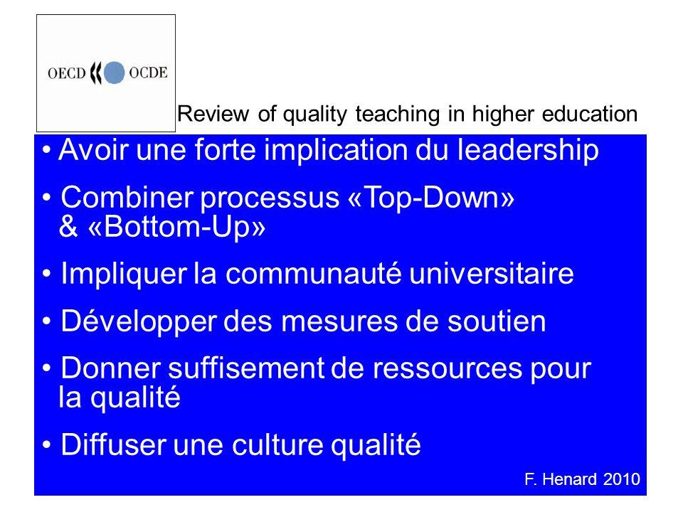 Avoir une forte implication du leadership Combiner processus «Top-Down» & «Bottom-Up» Impliquer la communauté universitaire Développer des mesures de soutien Donner suffisement de ressources pour la qualité Diffuser une culture qualité F.