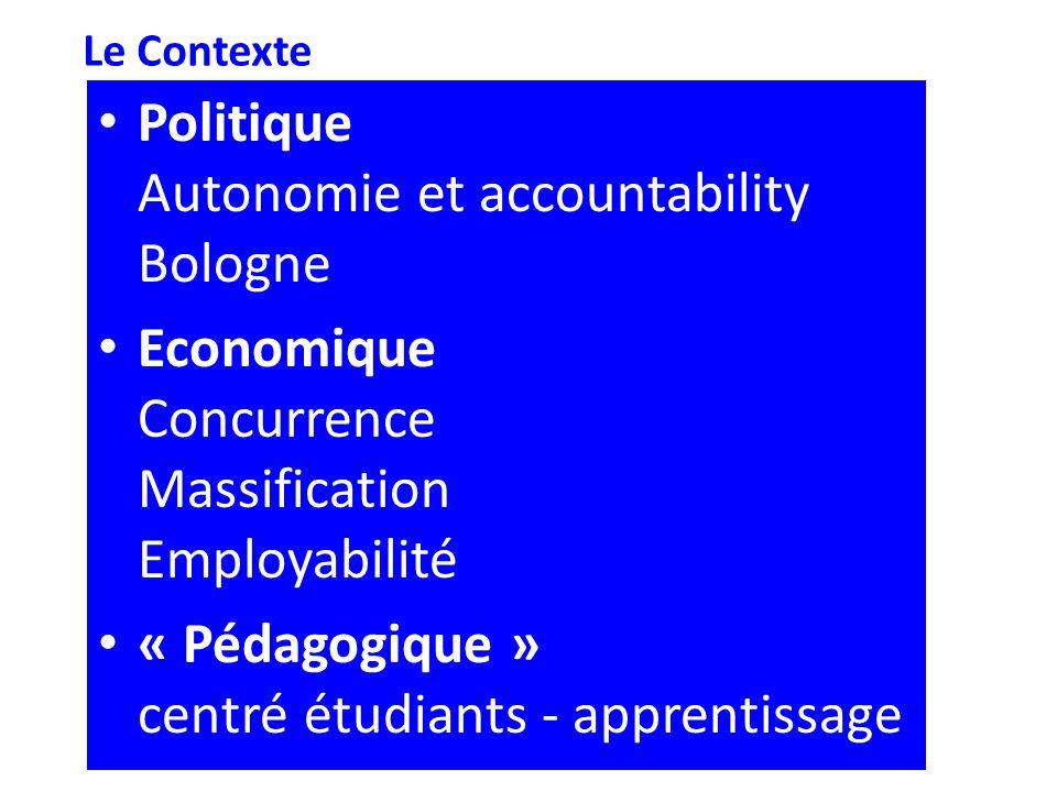 Le Contexte Politique Autonomie et accountability Bologne Economique Concurrence Massification Employabilité « Pédagogique » centré étudiants - apprentissage