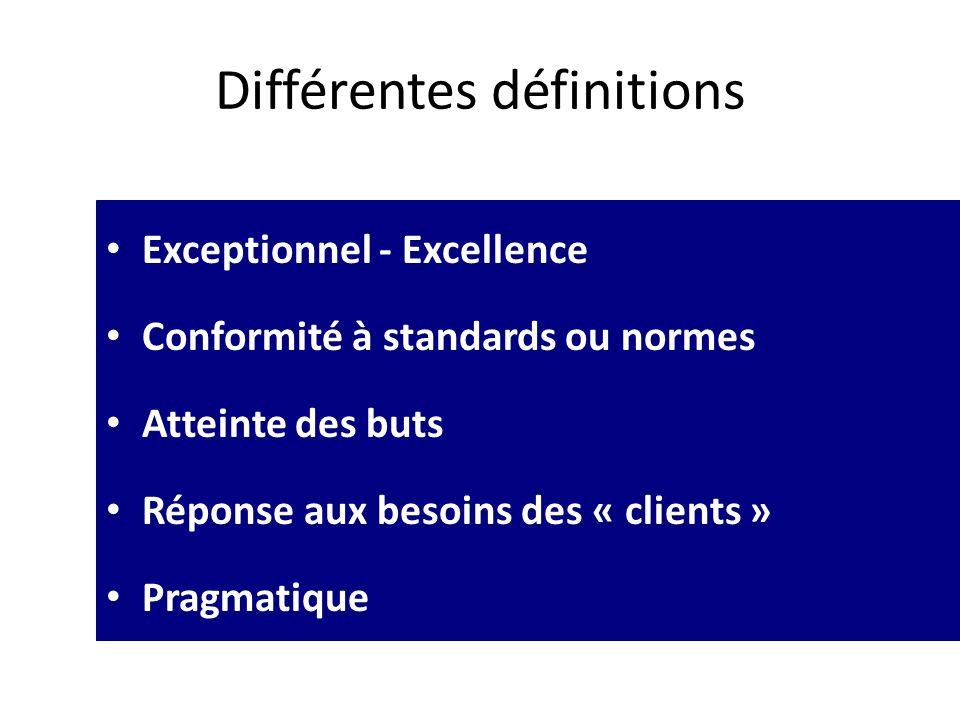 Différentes définitions Exceptionnel - Excellence Conformité à standards ou normes Atteinte des buts Réponse aux besoins des « clients » Pragmatique