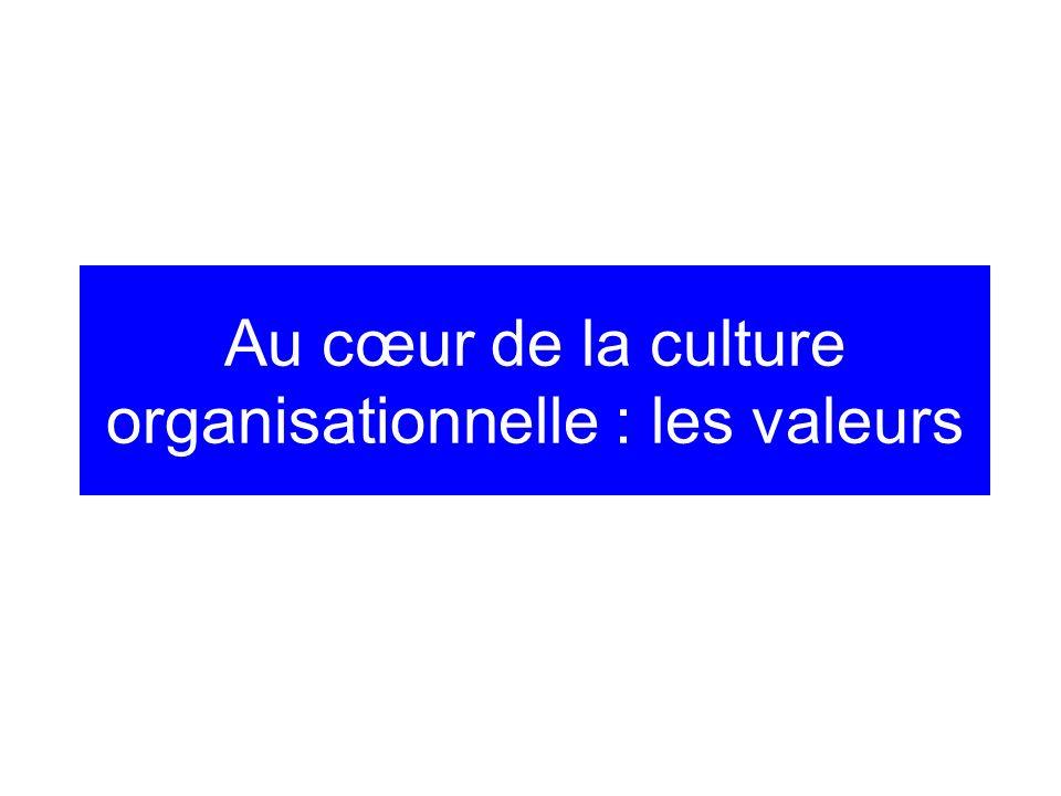Au cœur de la culture organisationnelle : les valeurs