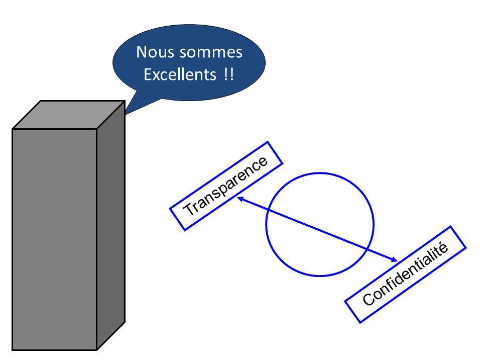Nous sommes Excellents !! Transparence Confidentialité
