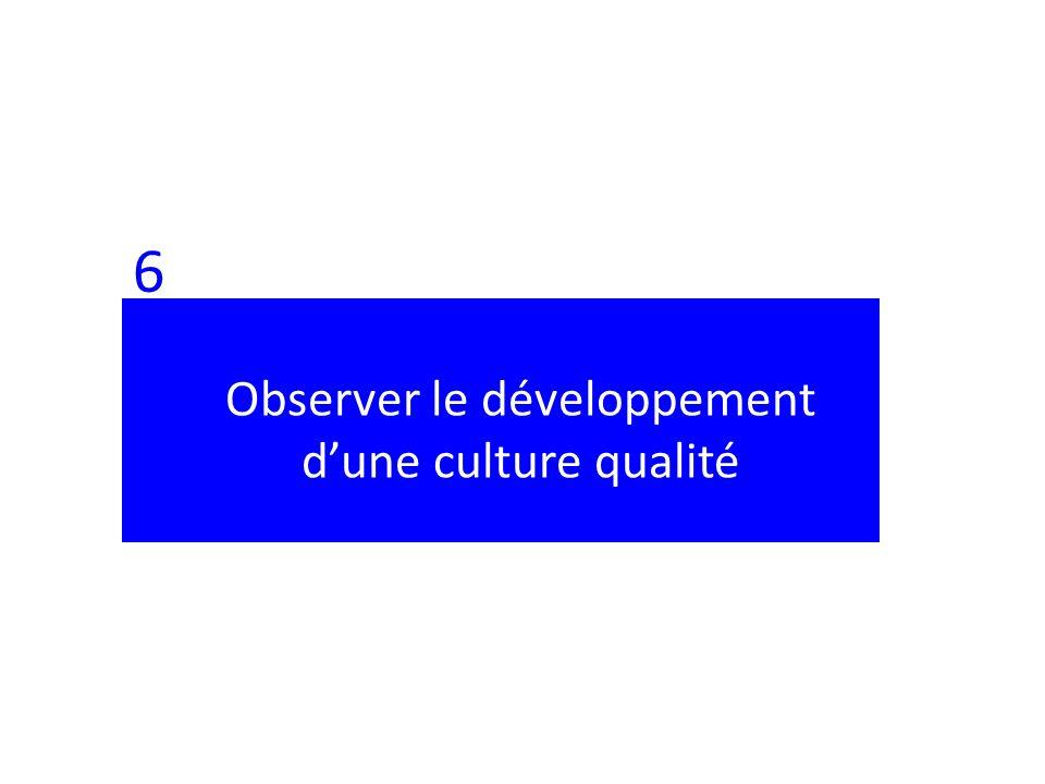 6 Observer le développement dune culture qualité