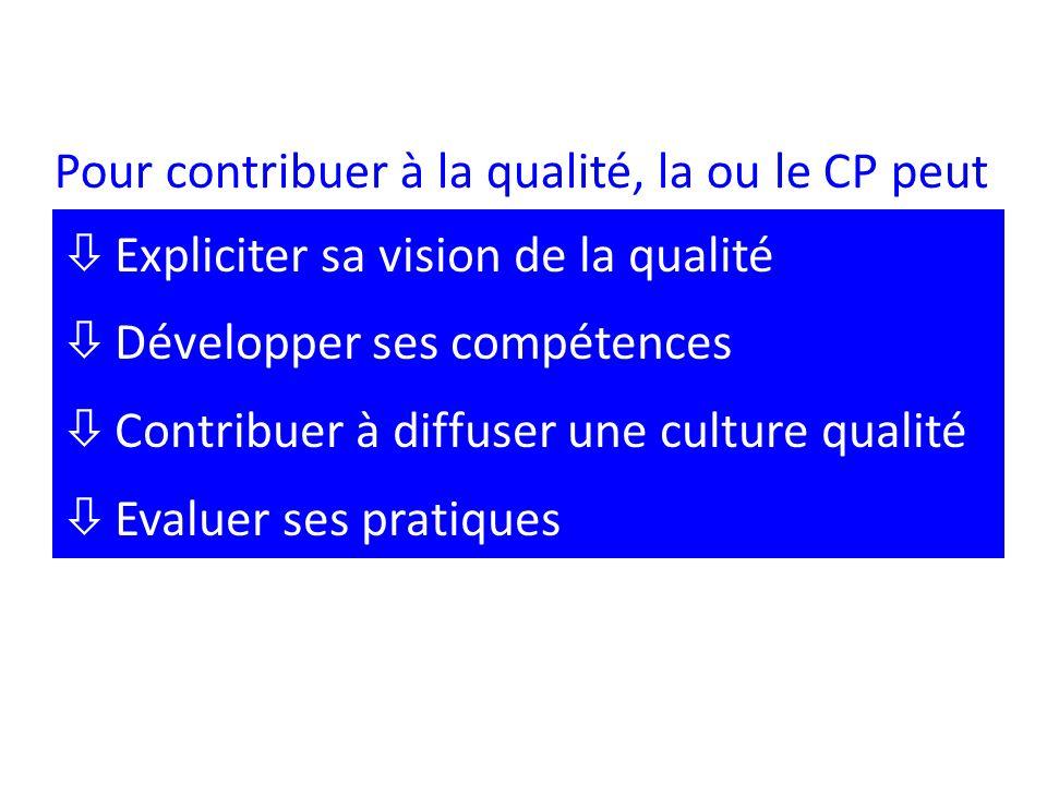 Pour contribuer à la qualité, la ou le CP peut ò Expliciter sa vision de la qualité ò Développer ses compétences ò Contribuer à diffuser une culture qualité ò Evaluer ses pratiques