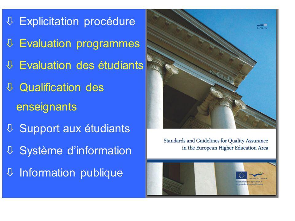 ò Explicitation procédure ò Evaluation programmes ò Evaluation des étudiants ò Qualification des enseignants ò Support aux étudiants ò Système dinformation ò Information publique