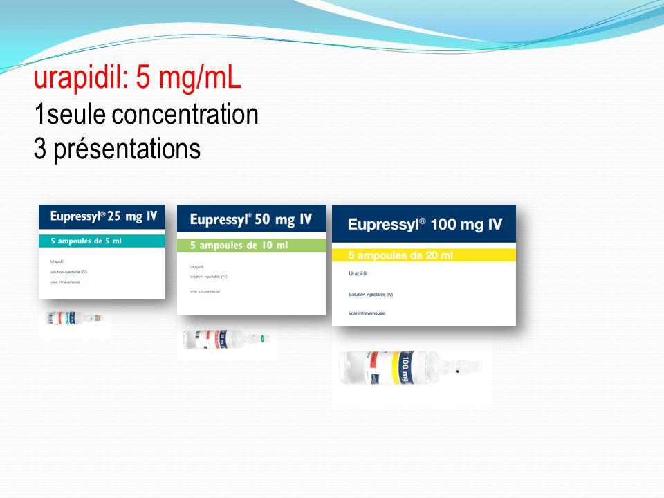 urapidil: 5 mg/mL 1seule concentration 3 présentations