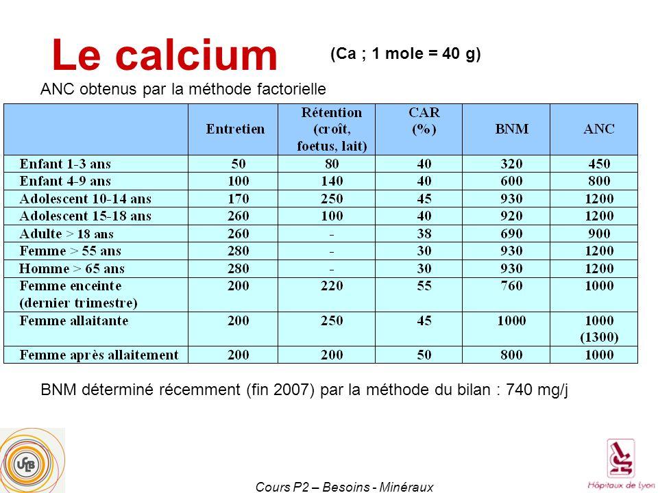 Cours P2 – Besoins - Minéraux Le calcium Tableau 3 : Besoins et apports conseillés en calcium (mg par jour) (Ca ; 1 mole = 40 g) ANC obtenus par la mé