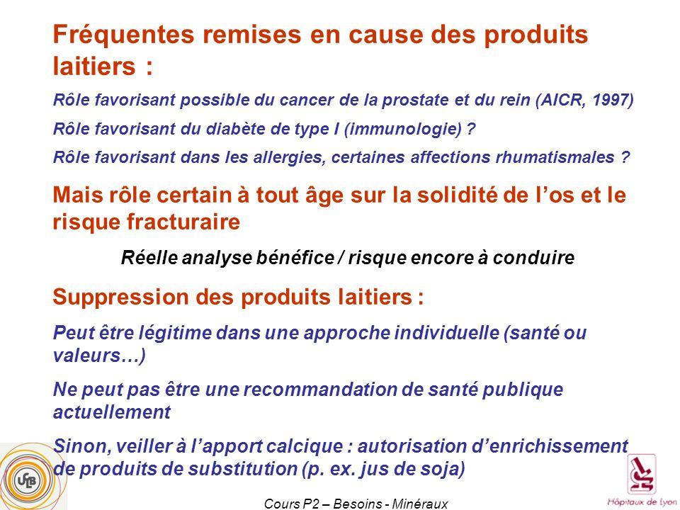 Cours P2 – Besoins - Minéraux Fréquentes remises en cause des produits laitiers : Rôle favorisant possible du cancer de la prostate et du rein (AICR,