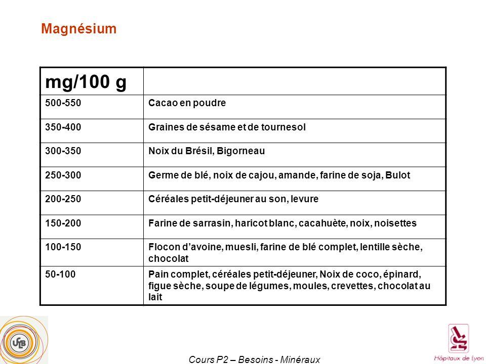 Cours P2 – Besoins - Minéraux mg/100 g 500-550Cacao en poudre 350-400Graines de sésame et de tournesol 300-350Noix du Brésil, Bigorneau 250-300Germe d