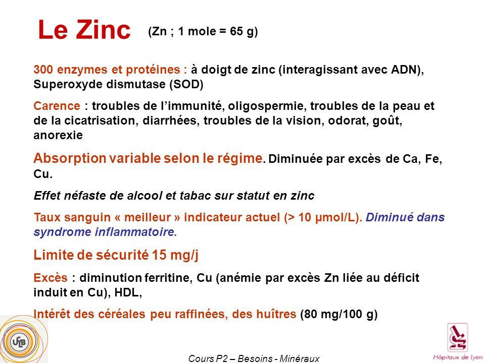 Cours P2 – Besoins - Minéraux Le Zinc (Zn ; 1 mole = 65 g) 300 enzymes et protéines : à doigt de zinc (interagissant avec ADN), Superoxyde dismutase (