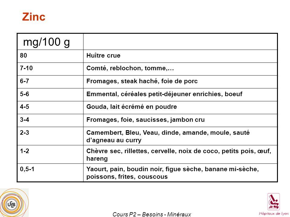 Cours P2 – Besoins - Minéraux mg/100 g 80Huître crue 7-10Comté, reblochon, tomme,… 6-7Fromages, steak haché, foie de porc 5-6Emmental, céréales petit-