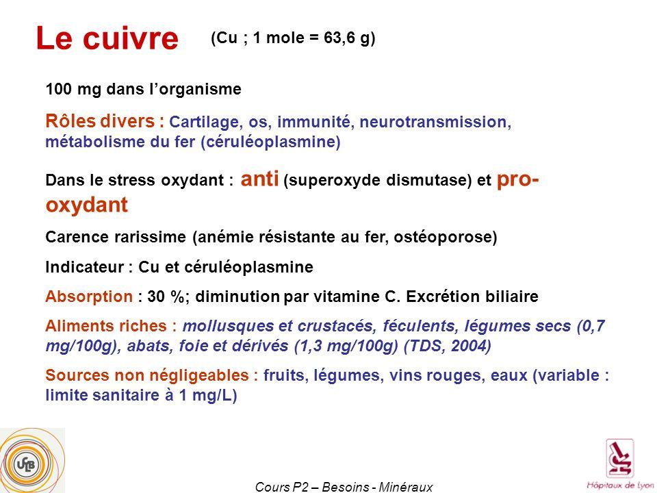 Cours P2 – Besoins - Minéraux Le cuivre (Cu ; 1 mole = 63,6 g) 100 mg dans lorganisme Rôles divers : Cartilage, os, immunité, neurotransmission, métab