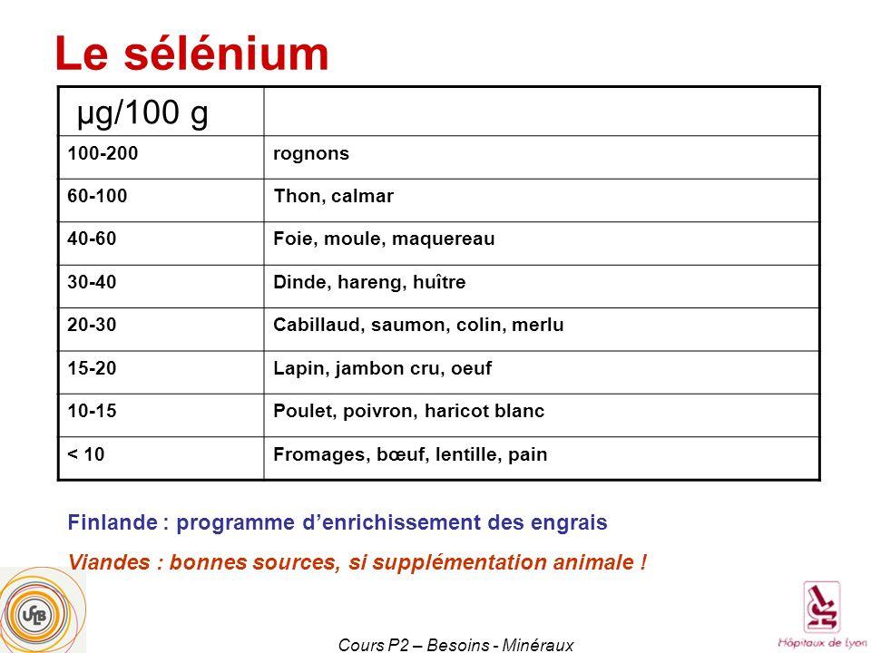 Cours P2 – Besoins - Minéraux Le sélénium µg/100 g 100-200rognons 60-100Thon, calmar 40-60Foie, moule, maquereau 30-40Dinde, hareng, huître 20-30Cabil