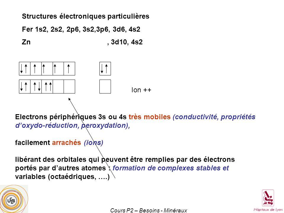 Cours P2 – Besoins - Minéraux Electrons périphériques 3s ou 4s très mobiles (conductivité, propriétés doxydo-réduction, peroxydation), facilement arra
