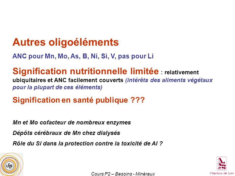 Cours P2 – Besoins - Minéraux Autres oligoéléments ANC pour Mn, Mo, As, B, Ni, Si, V, pas pour Li Signification nutritionnelle limitée : relativement