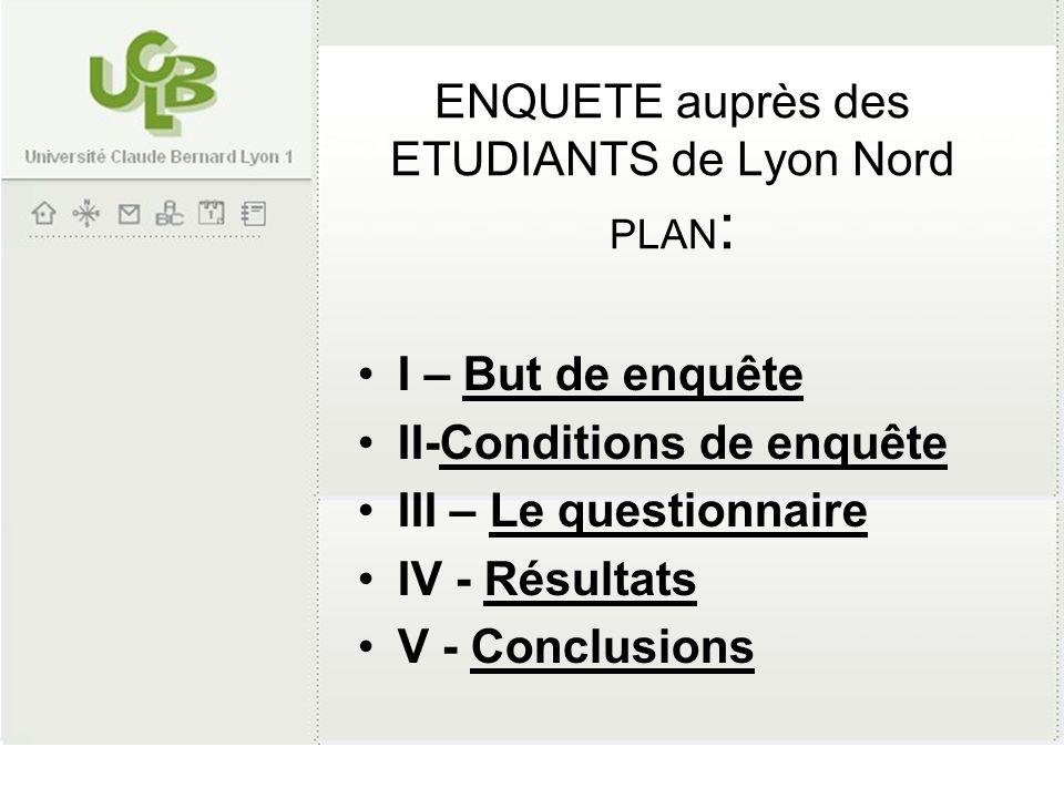 ENQUETE auprès des ETUDIANTS de Lyon Nord PLAN : I – But de enquête II-Conditions de enquête III – Le questionnaire IV - Résultats V - Conclusions