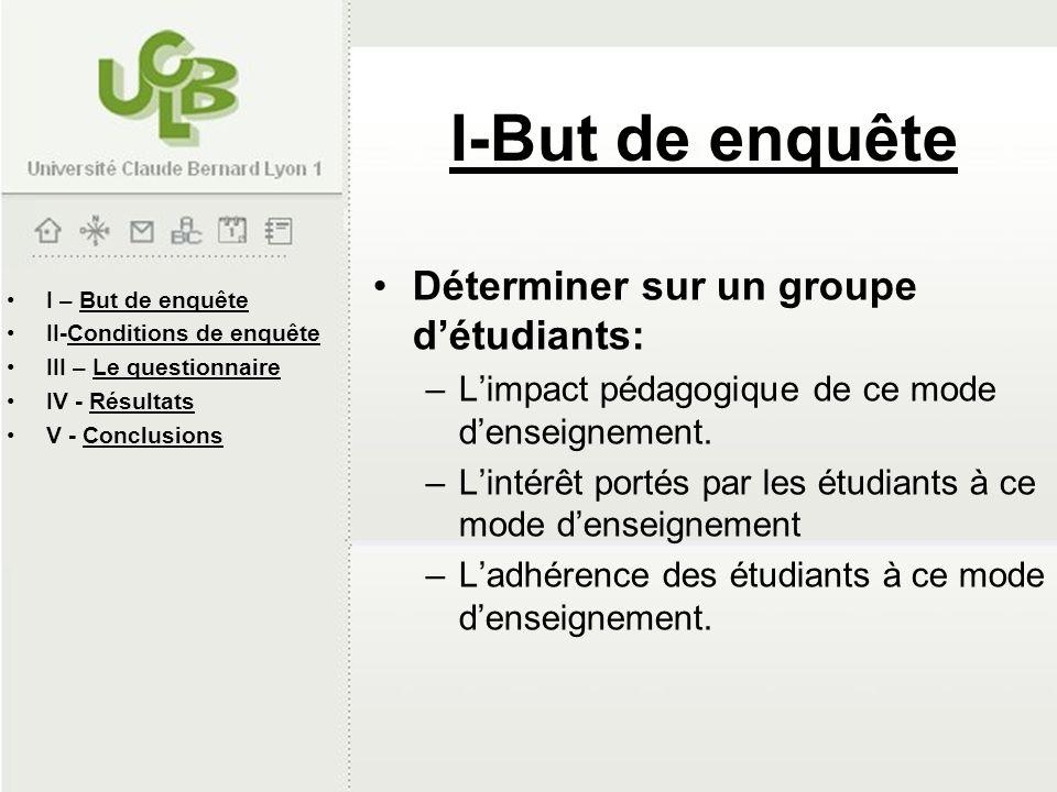 I-But de enquête Déterminer sur un groupe détudiants: –Limpact pédagogique de ce mode denseignement. –Lintérêt portés par les étudiants à ce mode dens