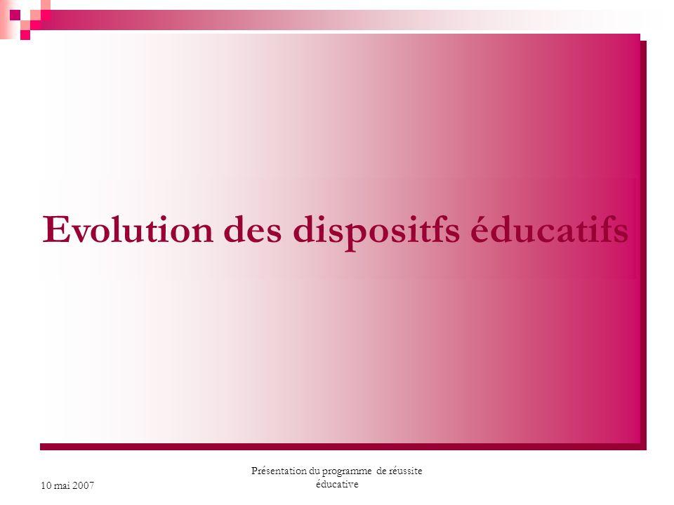 Présentation du programme de réussite éducative 10 mai 2007 Evolution des dispositfs éducatifs