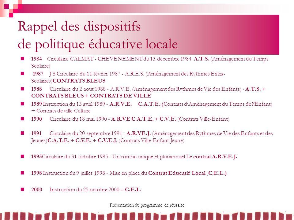 Présentation du programme de réussite éducative 10 mai 2007 Rappel des dispositifs de politique éducative locale 1984 Circulaire CALMAT - CHEVENEMENT
