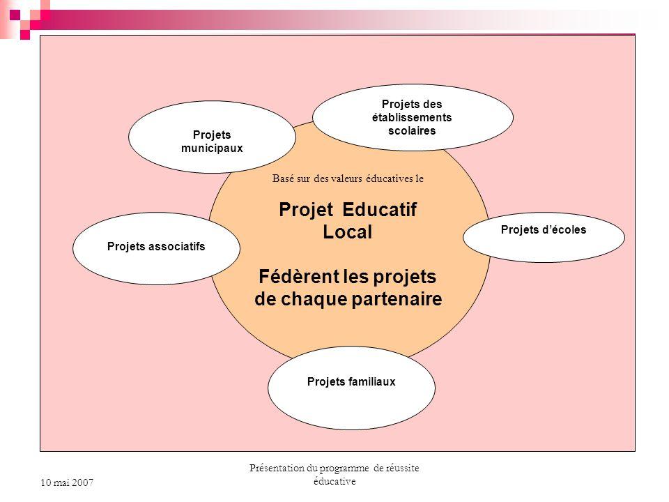 Présentation du programme de réussite éducative 10 mai 2007 Basé sur des valeurs éducatives le Projet Educatif Local Fédèrent les projets de chaque pa