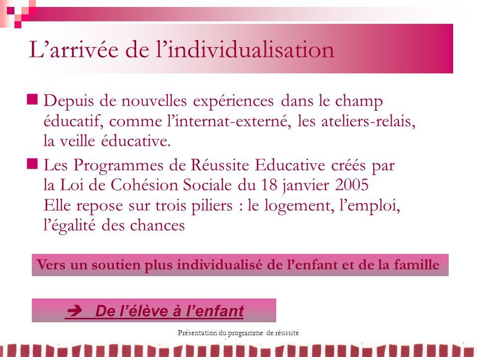 Présentation du programme de réussite éducative 10 mai 2007 Larrivée de lindividualisation Depuis de nouvelles expériences dans le champ éducatif, com